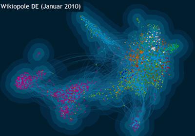 Bei Wikiopole wird die Blogosphäre und ihre Vernetzung visualisiert - die deutsch in dieser Grafik. Die Farben stehen für inhaltliche Kategorien von Kultur (orange) über Politik (weiß) bis kreativ (pink).